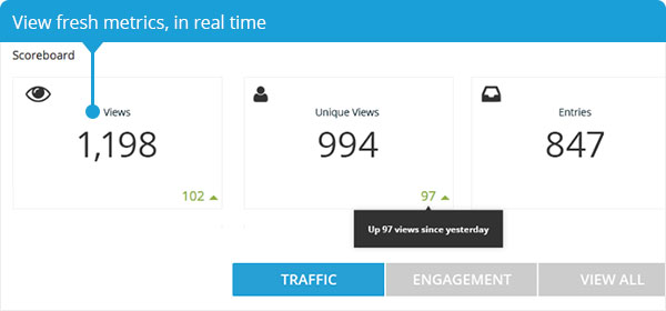 View fresh metrics, in real time