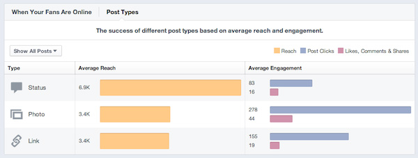 number2_facebookinsights1