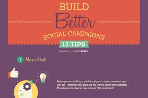 12 Tips to Build Better Social Campaigns