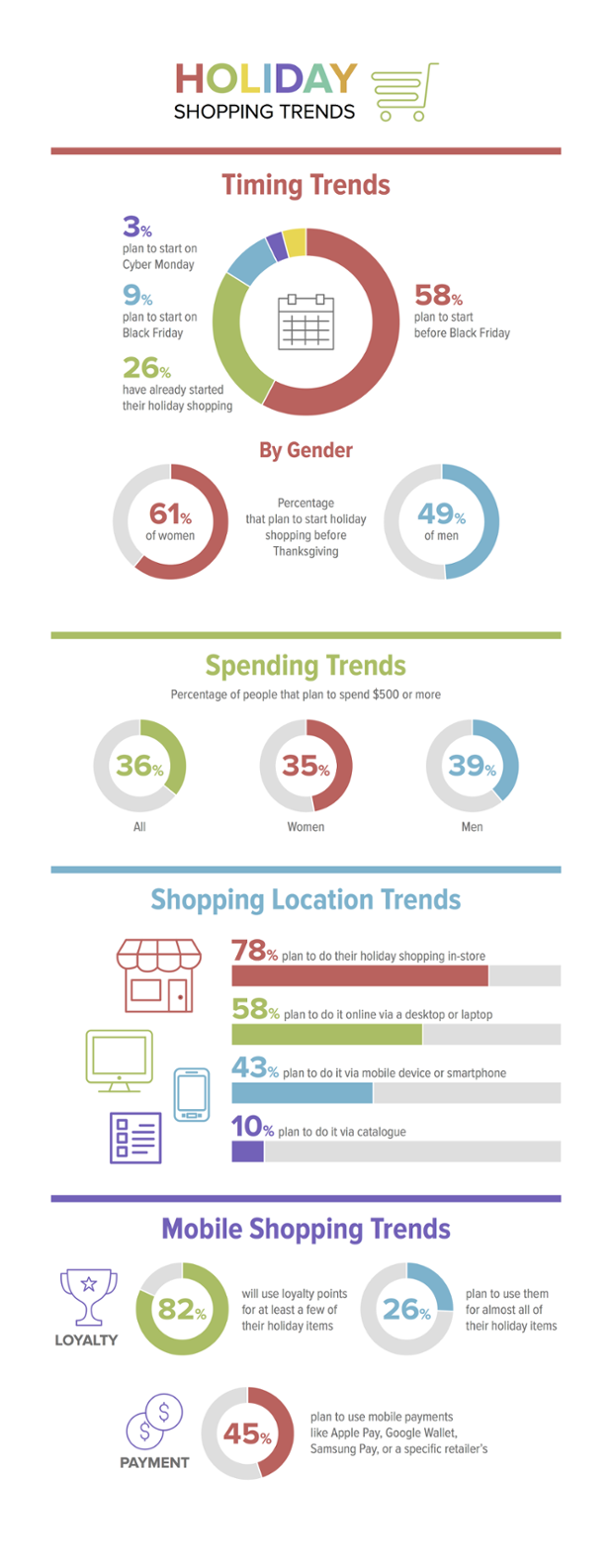 Holiday_Shopping_Infographic_FINAL