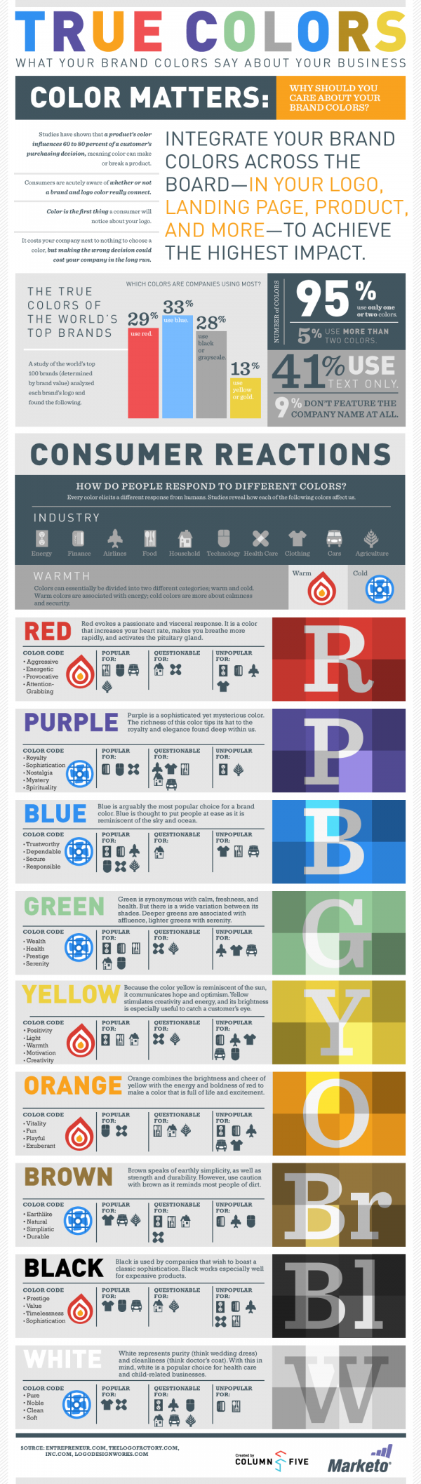 True Colors: What Brand Colors Say About Your Business
