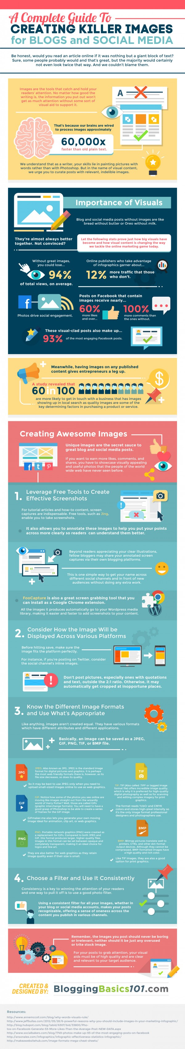 A Complete Guide to Creating Killer Images for Social Media and Blogs