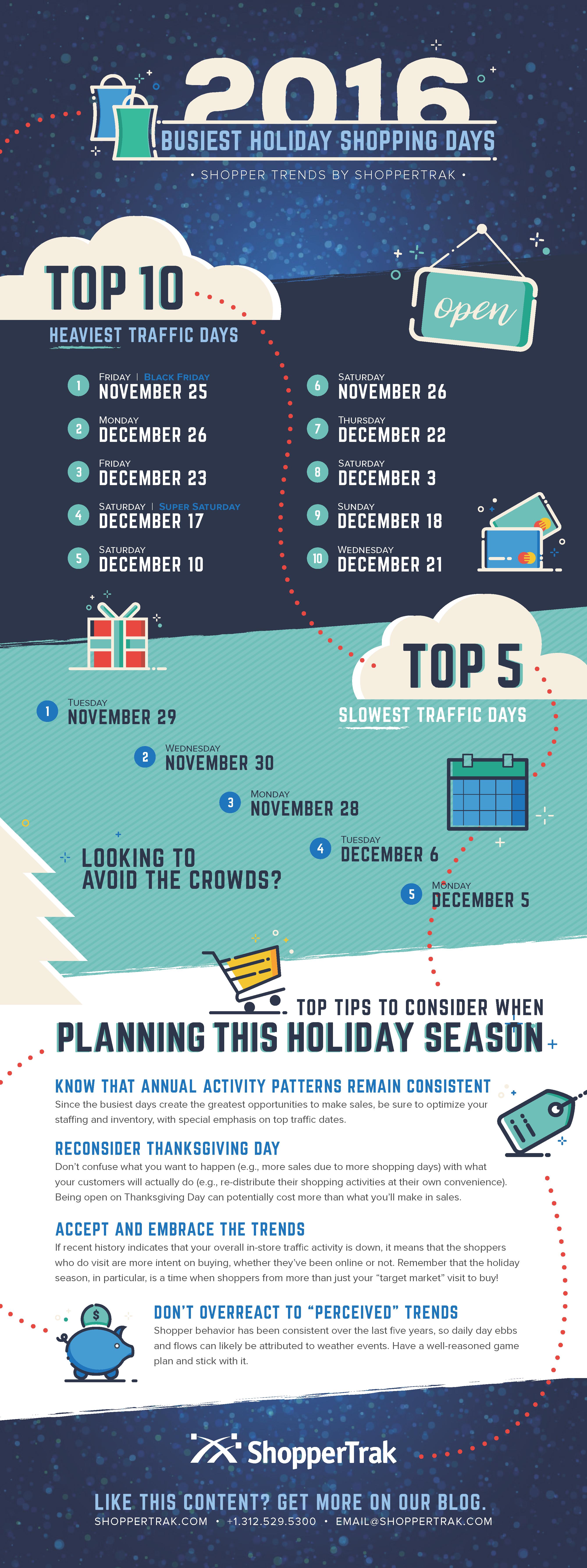 final-shoppertrak-2016-holidayshoppingcalendar