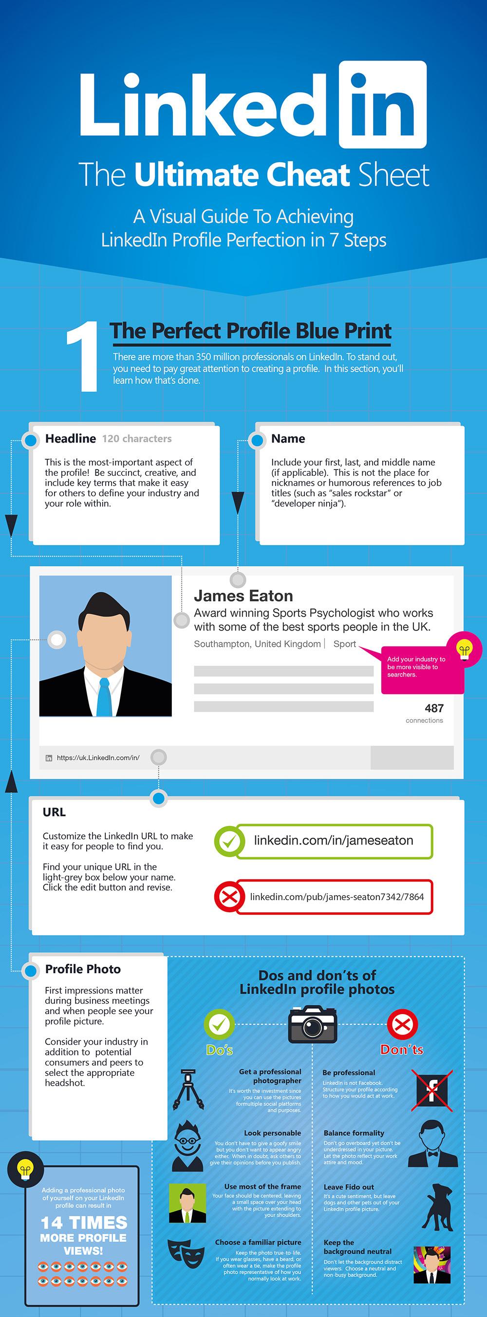 The Ultimate Linkedin Cheatsheet Shortstack