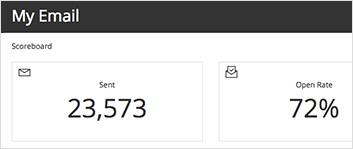Email Analytics Scoreboard