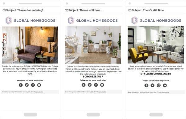 Global Homegoods marketing automation emails