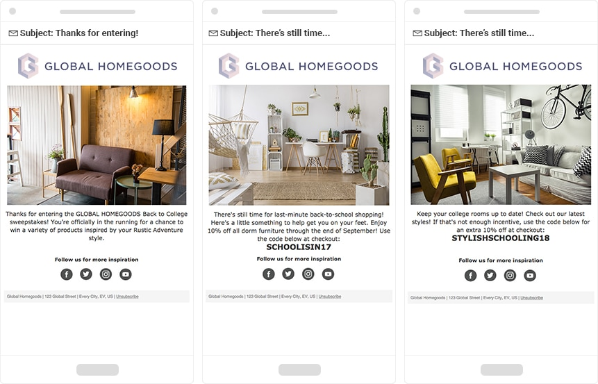 Global Homegoods marketing automation emails
