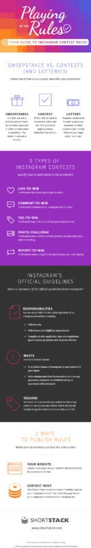 The Most Important Instagram Contest Rules Infographic